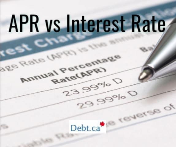 Form showing APR vs Interest Rate